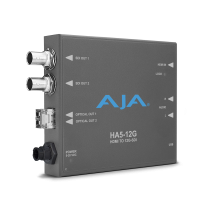12G-SDI to HDMI 2.0 Conversion with Fiber Dual Channel Transmitter